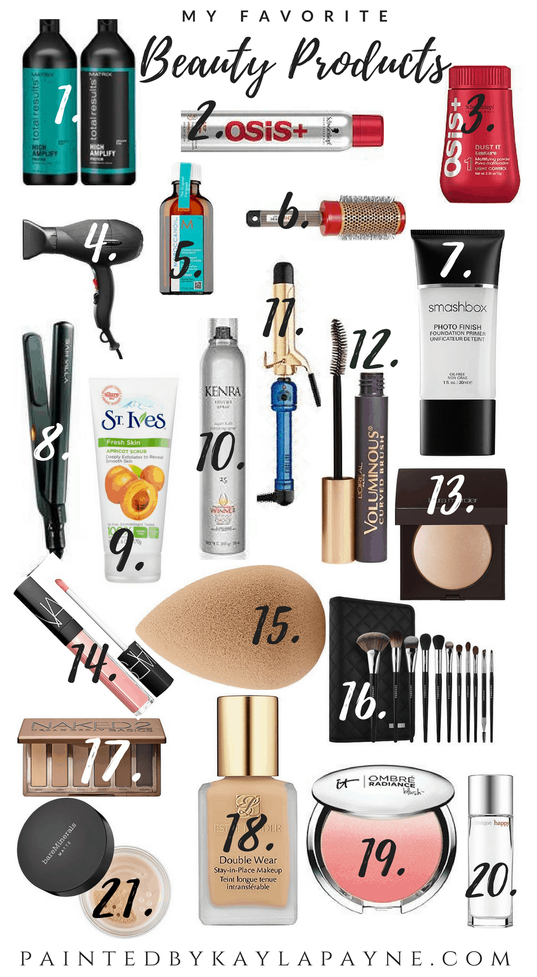 Ultimate gift guide to my favorite beauty products!